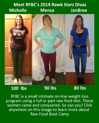 Raw Food Diet Weight Loss Diet Food Loss Raw Weight